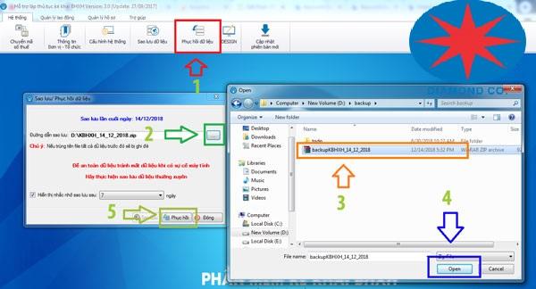 Phục hồi dữ liệu khi cập nhật phần mềm